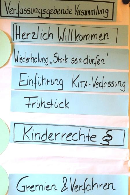 1. Tag Einführung - Welche Rechte möchten wir den Kindern zugestehen. 2. Tag: Fortführung. 3. Tag: Gremien und Verfahren