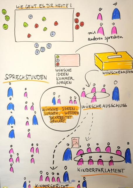 Beschwerdeverfahren oder besser Erleichterungsverfahren, Andreas Schönefeld